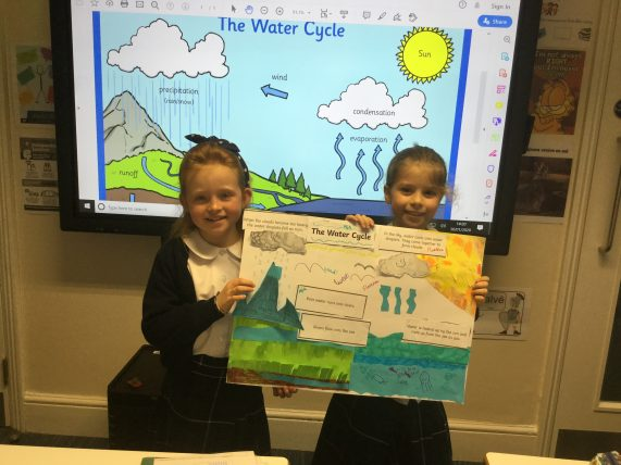 Year 4 Water Cycle